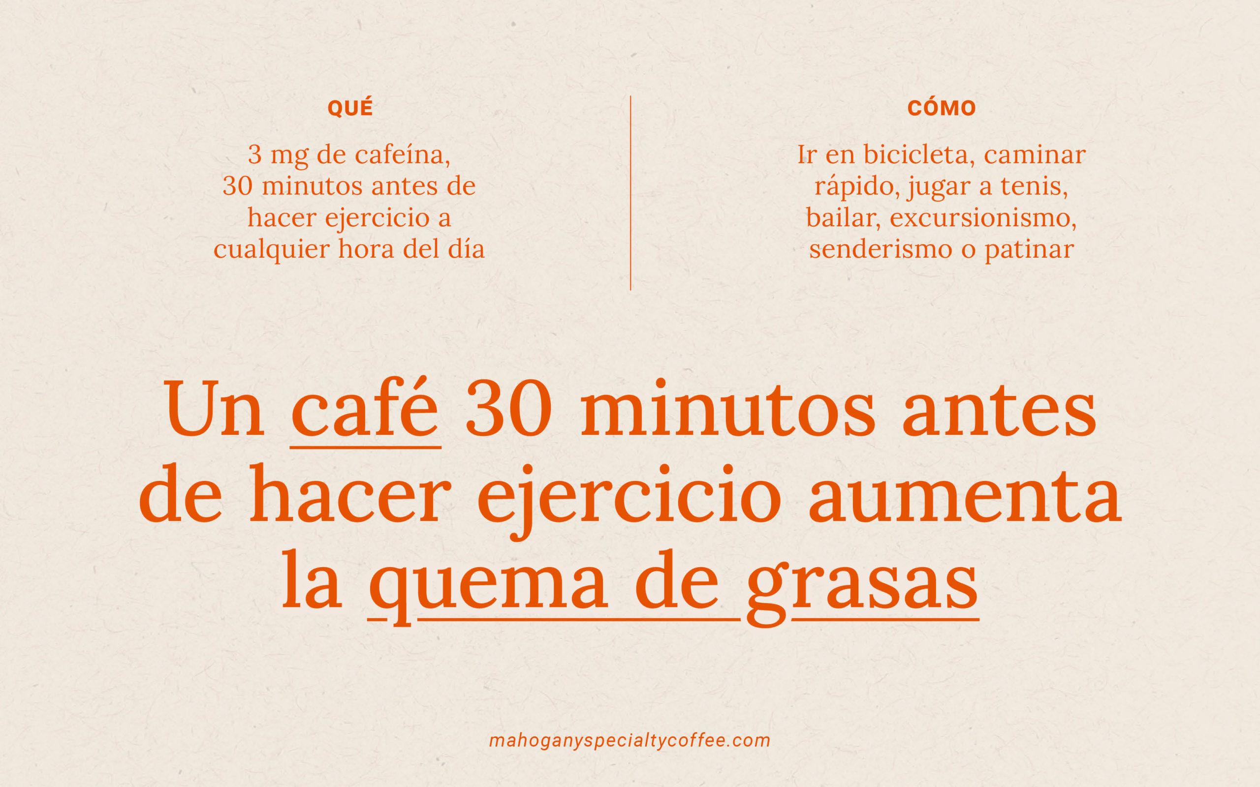 Esquema visual de cómo un café 30 minutos antes de hacer ejercicio aumenta la quema de grasas