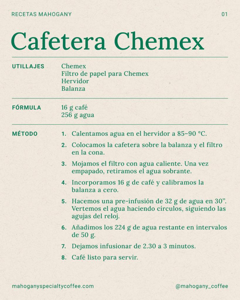 Receta para preparar café de filtro con la cafetera Chemex